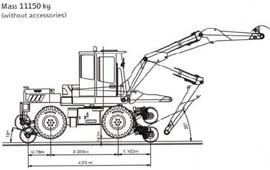 Rail Buggy Motor